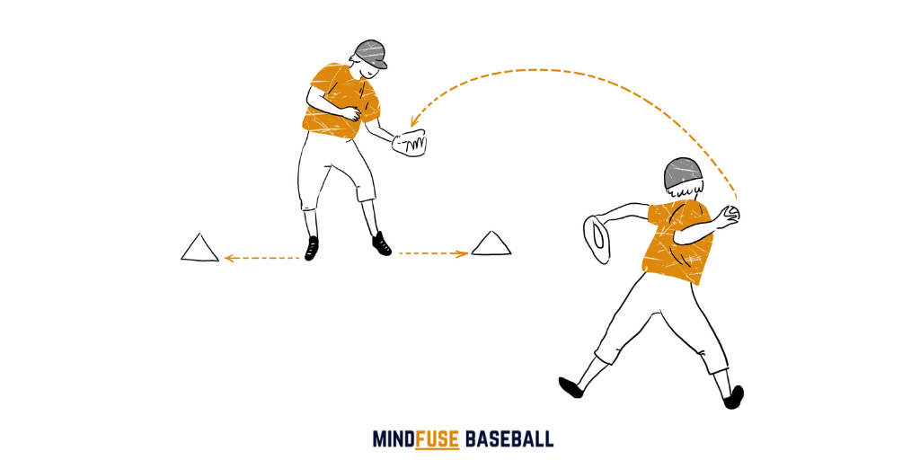 Baseball Drills for 5 Year Olds: Throw The Goalie [MindfuseBaseball.com]