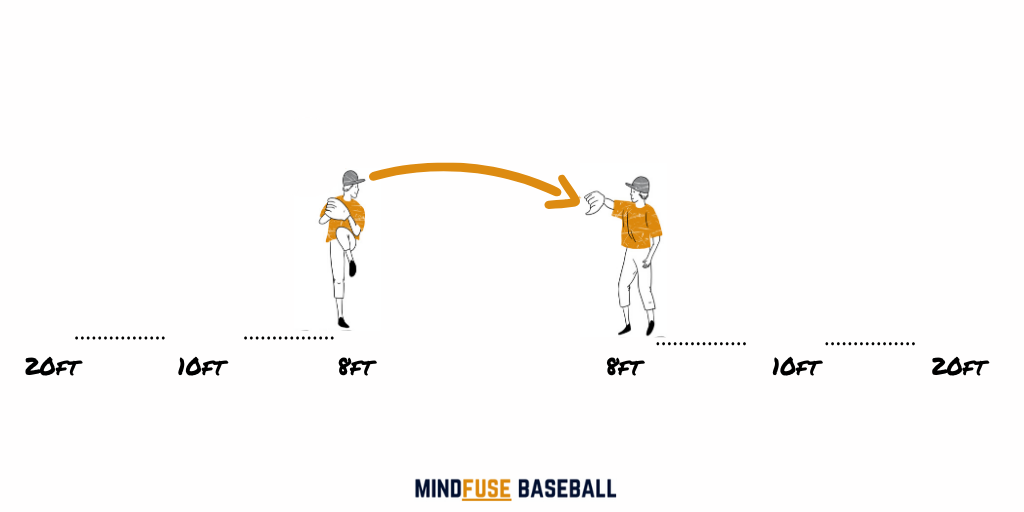 Baseball Drills for Kids: Catch Chain [MindfuseBaseball.com]