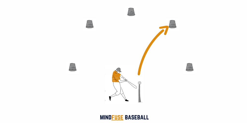 Baseball Drills for Kids: Target Hit [MindfuseBaseball.com]