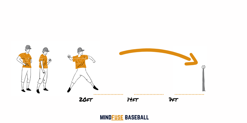 Ready. Aim. Throw. Baseball Drill [MindFuseBaseball.com]