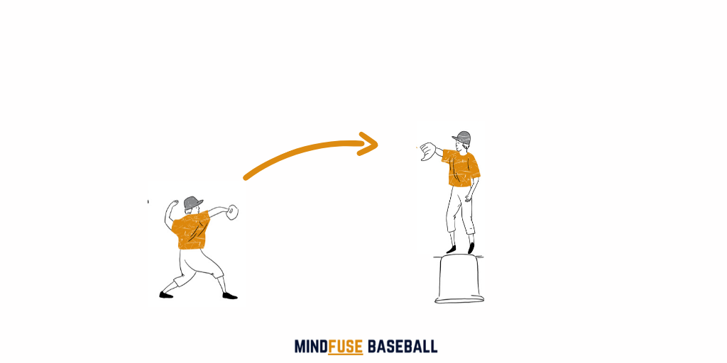 Baseball player standing on front of bucket while another player throws the ball towards him to catch: Fielding Drills