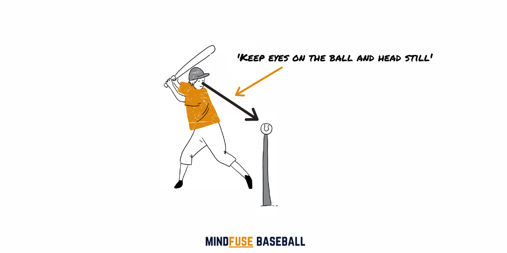 Baseball player taking a swing of the ball with an arrow showing that the player must keep their eyes on the ball and their head still: Baseball Hitting Drills