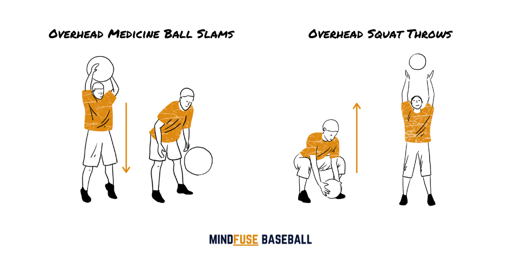 Baseball Conditioning Drills: Exercise diagram of someone doing Overhead medicine ball throws [MindfuseBaseball.com]