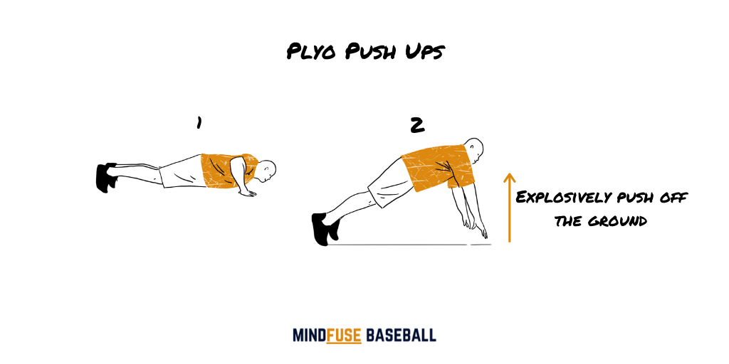Baseball Conditioning Drills: Exercise diagram of someone doing a Plyo Push Ups [MindfuseBaseball.com]