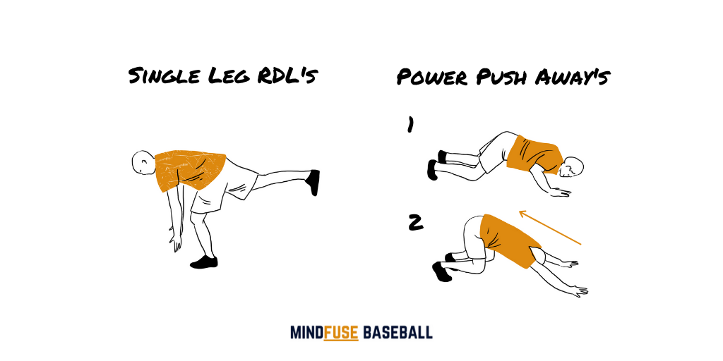 Baseball Conditioning Drills: Exercise diagram of someone doing single leg RDL's and Power Push Aways [MindfuseBaseball.com]