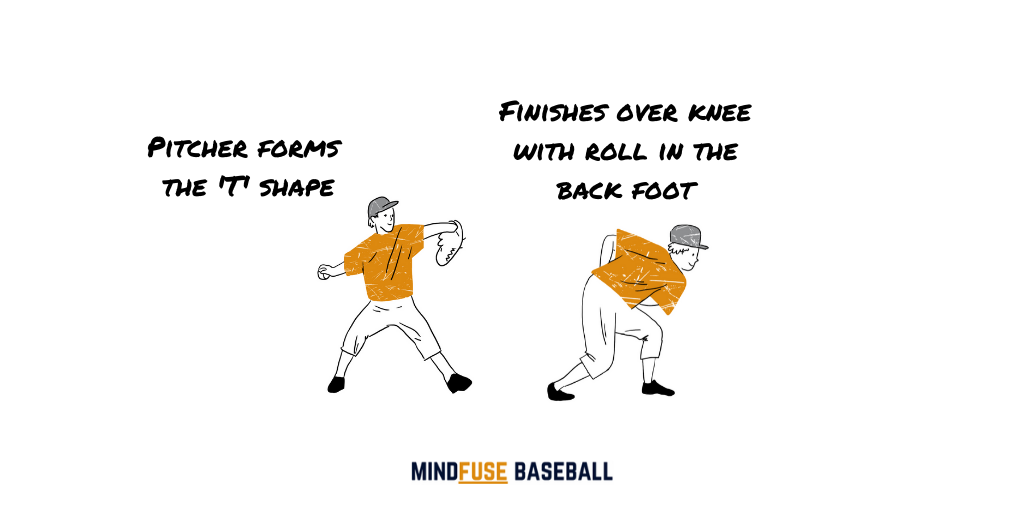 Baseball player performing a pitch but rolling their back foot up on the release phase