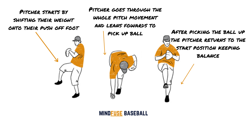 Baseball player performing a drill to practice their balance