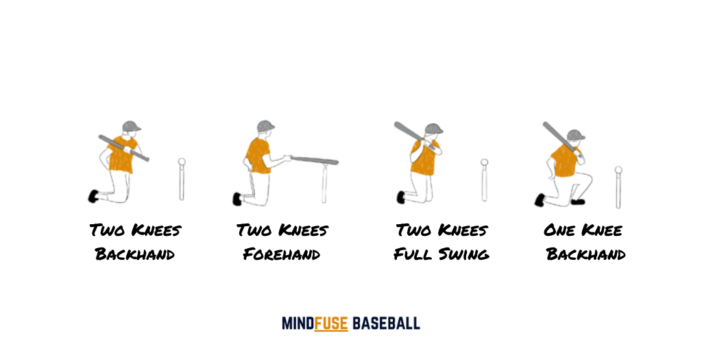 Baseball player one one knee striking at the baseball on a batting tee in the backhand and forehand position